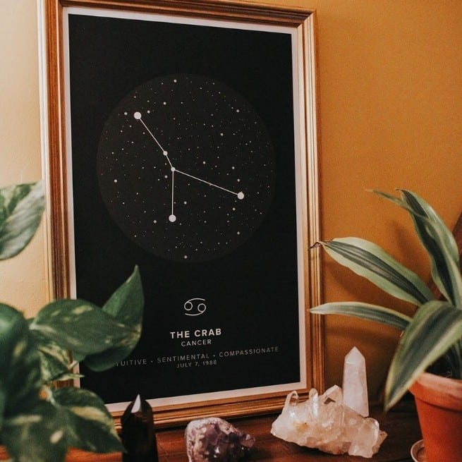 black zodiac sign poster of cancer
