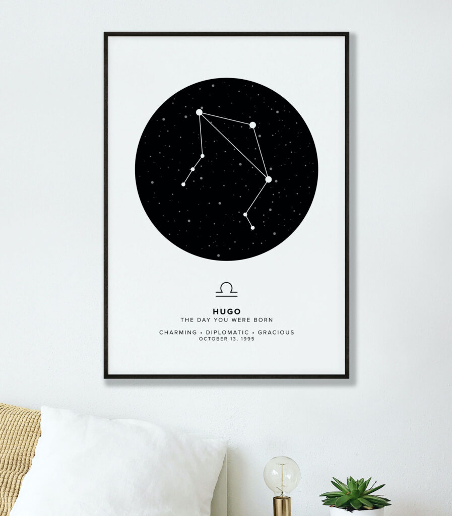 Customizable Zodiac Print of the day you were born