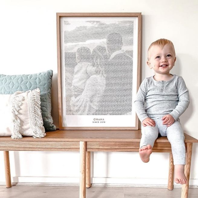 Mother's Day poster gifts - Text Art poster of a family for mother's day